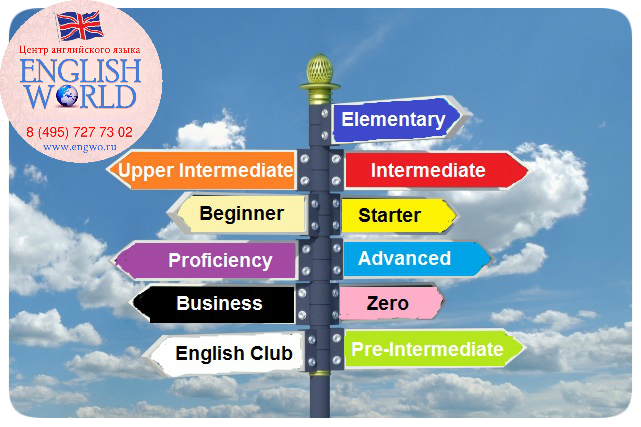 Курсы английского языка в Москве, обучение в группах и индивидуально